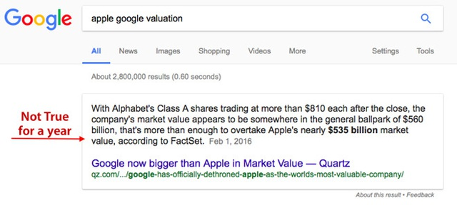 Kết quả đã cũ chỉ ra Google có giá trị thị trường cao hơn Apple.