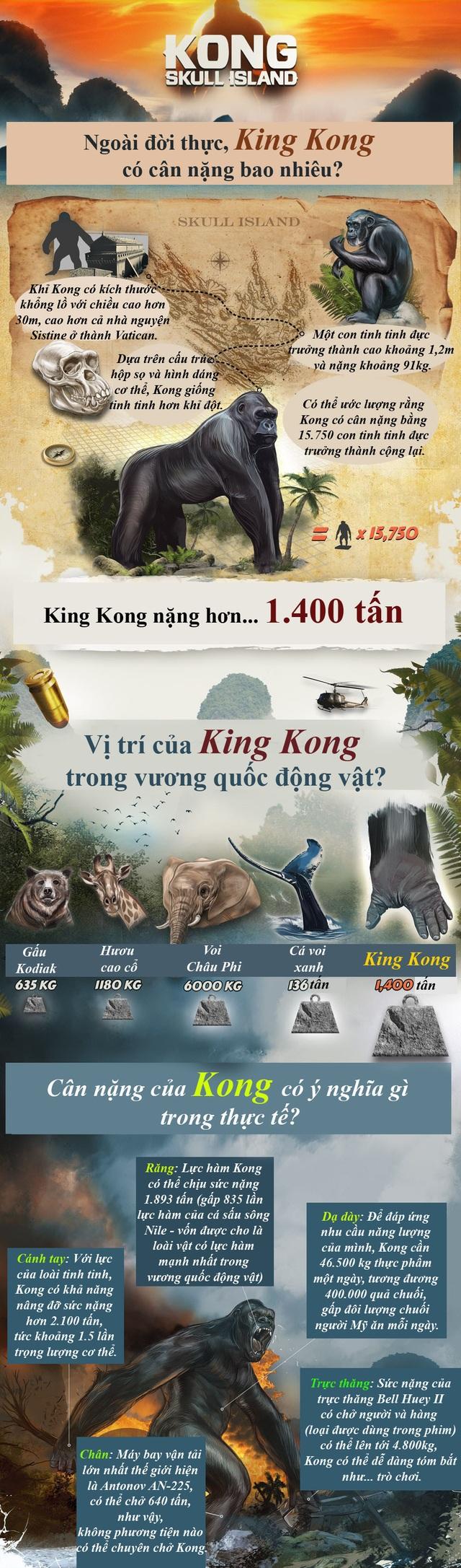 400.000 trái chuối cho King Kong ăn trong một ngày? - 1