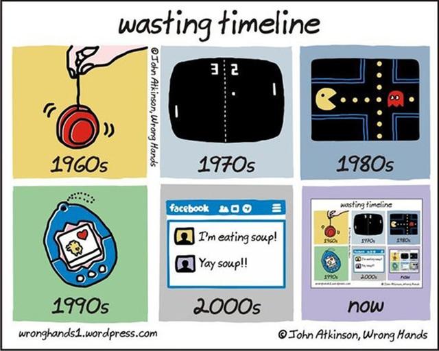 Cách chúng ta giết thời gian qua mỗi giai đoạn phát triển của công nghệ, Internet.