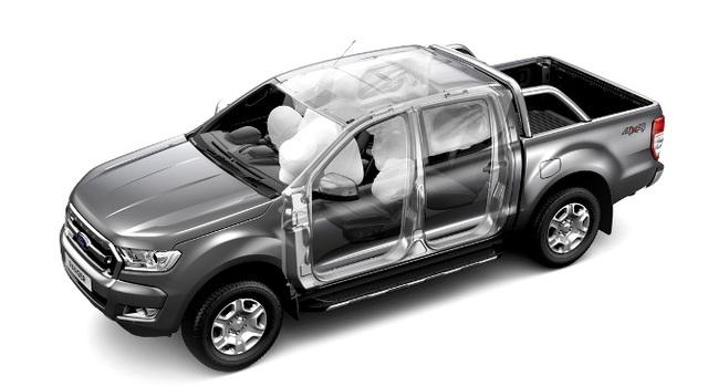 Hệ thống túi khí trên Ford Ranger