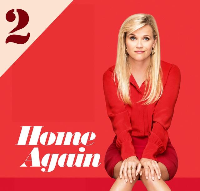 """Một phim đáng chú ý khác dịp cuối tuần qua là """"Home Again"""" (Lại về nhà). Bộ phim hài tình cảm lãng mạn có diễn xuất chính của Reese Witherspoon. Từ con số của phim giữ vị trí quán quân xuống phim á quân là một sự khác biệt vô cùng lớn, """"Home Again"""" chỉ thu về 9 triệu USD sau dịp cuối tuần qua."""