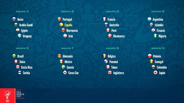 Tây Ban Nha chạm trán Bồ Đào Nha ở vòng bảng World Cup 2018 - 1