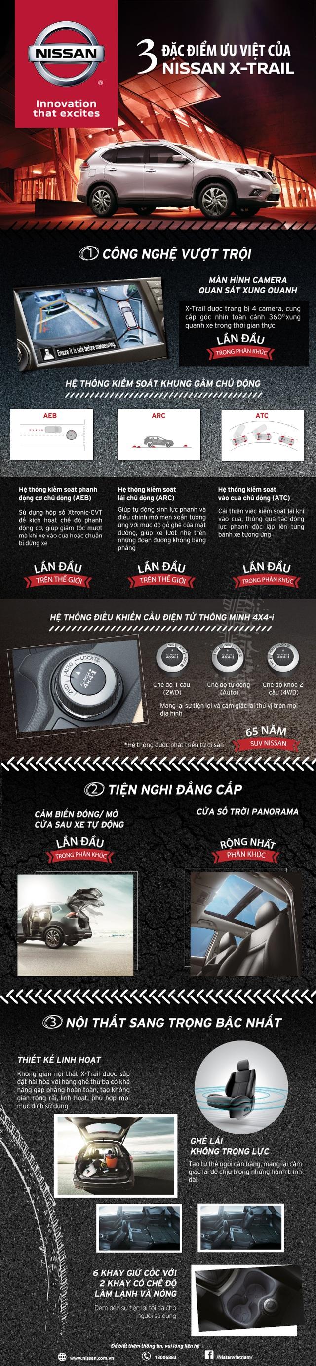 3 đặc điểm ưu việt của Nissan X-Trail - 2
