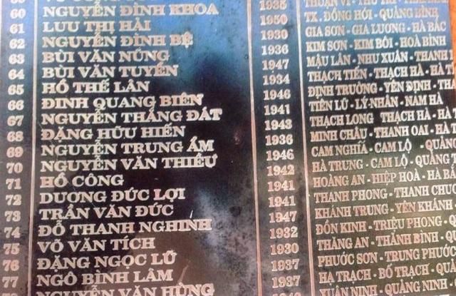 Bia ghi tên các liệt sĩ tại nghĩa trang Liệt sĩ thị trấn Nông trường Việt Trung (Ảnh do gia đình cung cấp)