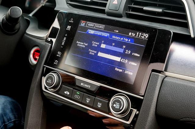 Lái xe tiết kiệm nhiên liệu: Thách thức bản thân và khả năng vận hành của xe - 4