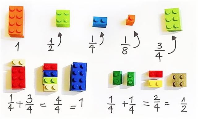 Sử dụng món đồ chơi để dạy toán cho con trẻ.