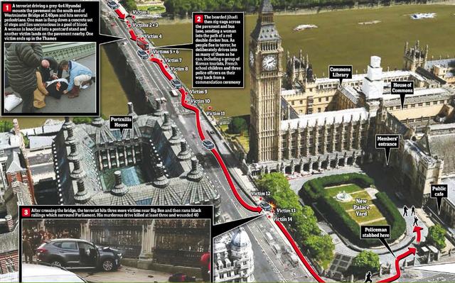 3 phút kinh hoàng trong vụ tấn công khủng bố London qua đồ họa của Dailymail. (Ảnh: Dailymail)