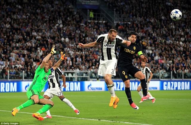 Falcao có quá ít cơ hội tiếp cận cầu môn của Buffon