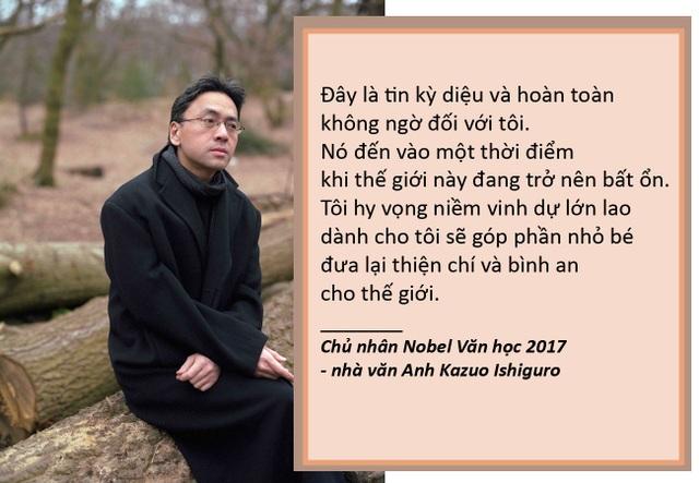 Xem thêm: Kazuo Ishiguro: Đọc Sherlock Holmes cả tuổi thơ và giành Nobel Văn học Nobel Văn học gọi tên nhà văn gốc Nhật… Kazuo Ishiguro!