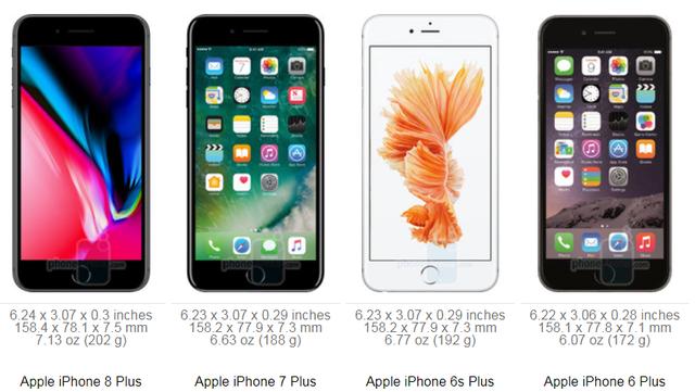 iPhone 8 Plus là dòng iPhone nặng nhất, dày nhất từ trước tới nay - 2