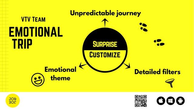 Những giá trị của ứng dụng Emotional Trip mang lại cho du khách