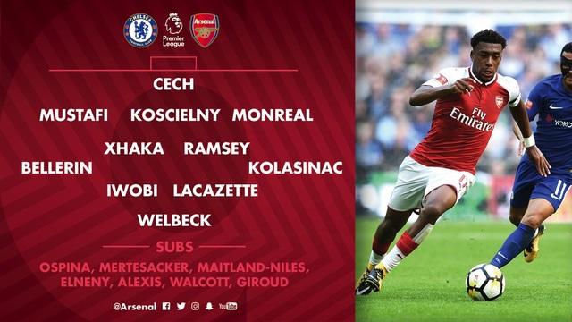 Đội hình xuất phát của Arsenal