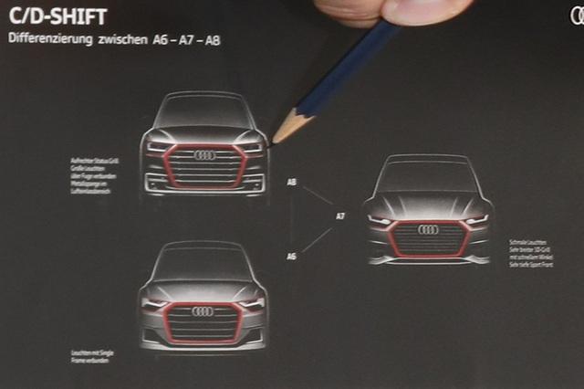 Phác hoạ đầu tiên về Audi A6, A7, A8 thế hệ mới - 2