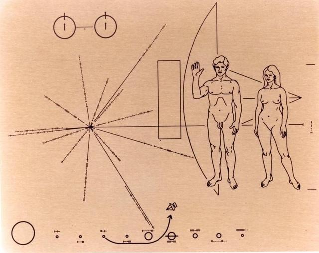 Đây là sơ đồ được đưa lên phi thuyền Pioneer 10 và Pioneer 11 hướng dẫn cho người ngoài hành tinh cách tìm đến Trái Đất.