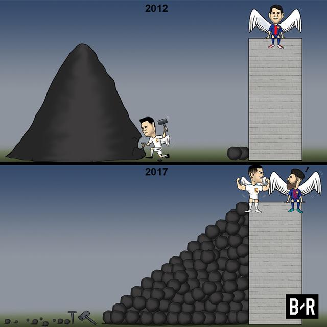 C.Ronaldo tự tìm ra con đường để sánh ngang với Messi