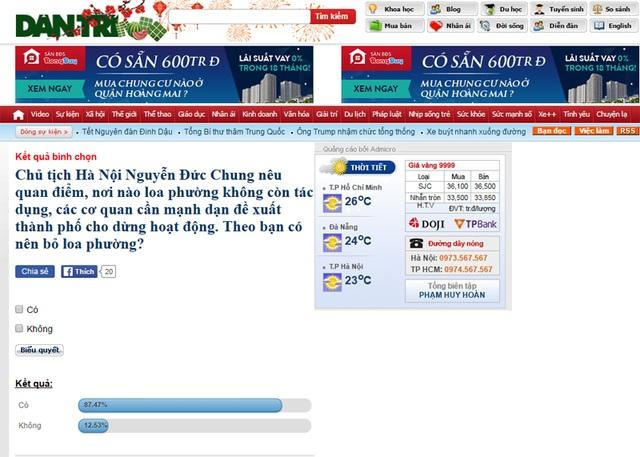 Cuộc thăm dò trên báo điện tử Dân trí cho thấy, 87,5% độc giả tham gia biểu quyết đã đồng ý bỏ loa phường