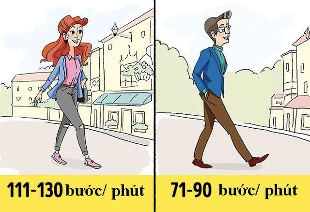 Hướng dẫn chi tiết cách đi bộ giúp giảm cân hiệu quả - 2