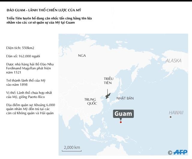 (Xem ảnh cỡ lớn) Triều Tiên đã đe dọa tấn công đảo Guam của Mỹ ở Thái Bình Dương (Đồ họa: AFP)