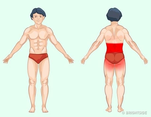 Những loại đau cần đi kiểm tra nội tạng - 2