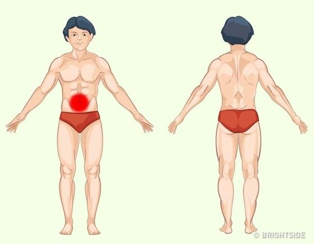 Những loại đau cần đi kiểm tra nội tạng - 3