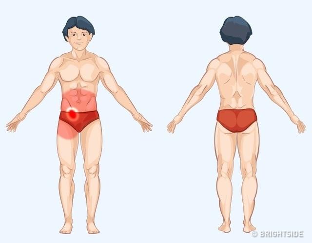Những loại đau cần đi kiểm tra nội tạng - 6