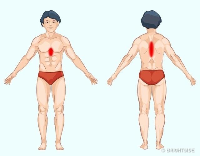 Những loại đau cần đi kiểm tra nội tạng - 7