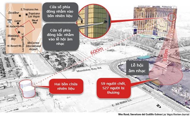 Đồ họa nơi nghi phạm Stephen Paddock nhắm mục tiêu từ 2 cửa sổ trên tầng 32 của khách sạn Mandalay Bay ở Las Vegas (Đồ họa: Las Vegas Review Journal)