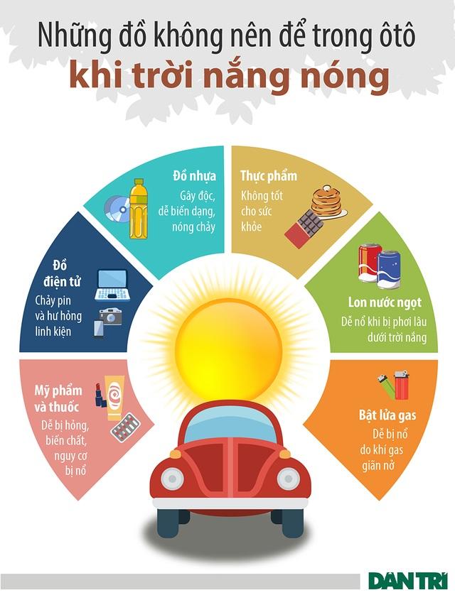 Những thứ không nên để trong ôtô khi trời nắng nóng - 1