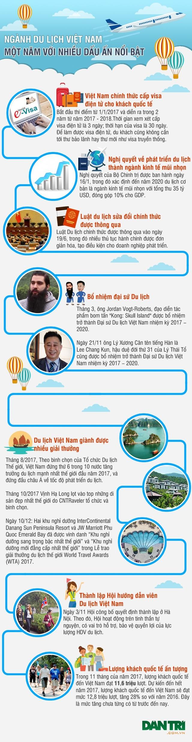 Điểm danh những dấu ấn nổi bật của du lịch Việt Nam năm 2017 - 1