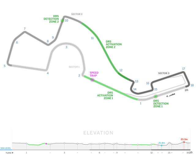 Vettel xuất sắc có pole tại Sochi - 3