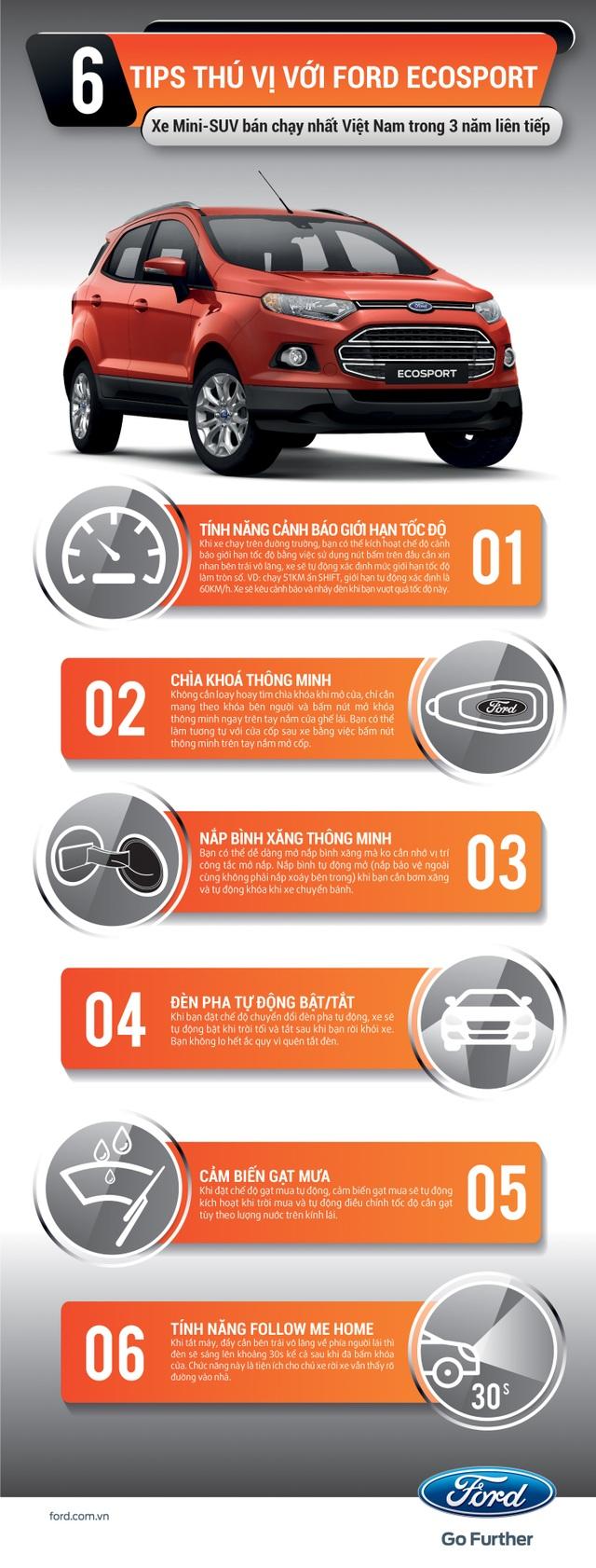 """6 """"tips"""" thú vị với Ford Ecosport - 1"""