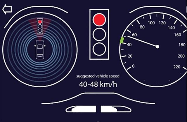 Ford thử nghiệm công nghệ chống ùn tắc giao thông - 1