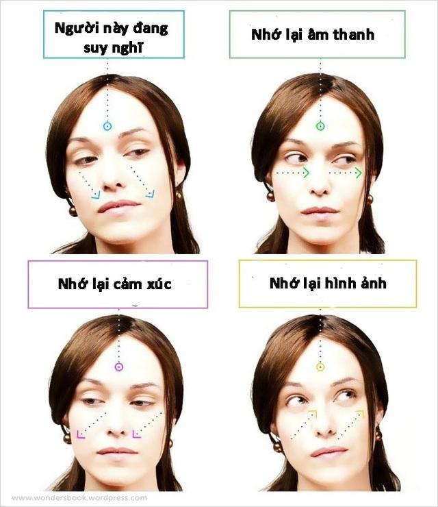 Đọc vị ngôn ngữ cơ thể để giao tiếp thành công - 6