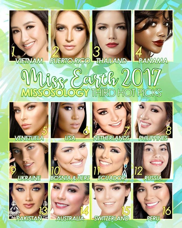 Hiện tại, Hà Thu được Missosology đánh giá cao nhất tại cuộc thi Hoa hậu Trái đất 2017.