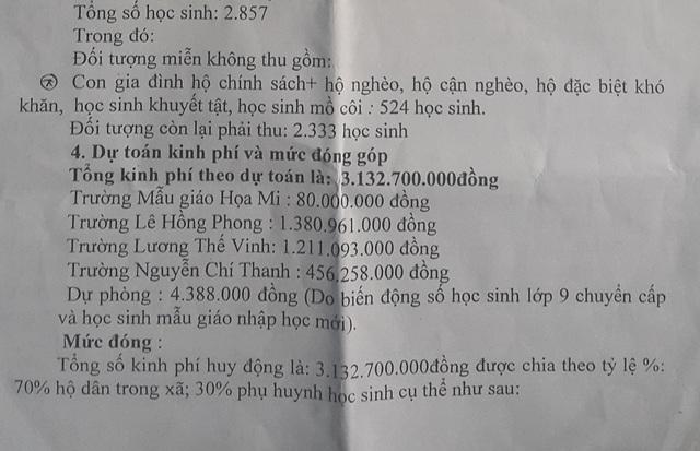 Dự toán kinh phí mà học sinh xã Nam Dong phải đóng để xây dựng nông thôn mới.