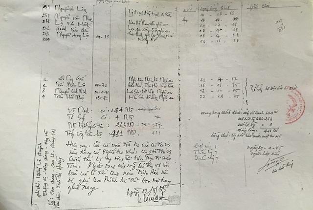 Theo danh sách thì trường hợp ông Đinh Quang Biên là một trong 263 mộ liệt sĩ đã được xác định và quy tập
