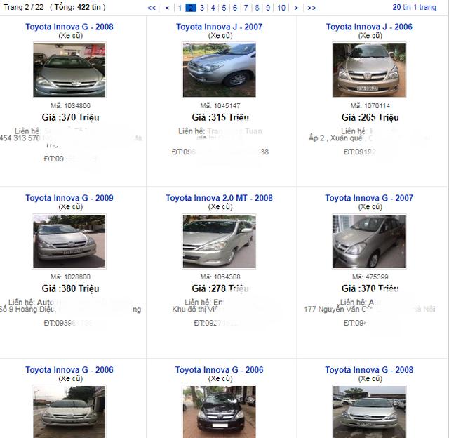 Giảm giá không phanh, xe cũ giá tầm 100 triệu đồng rao bán ồ ạt - 2