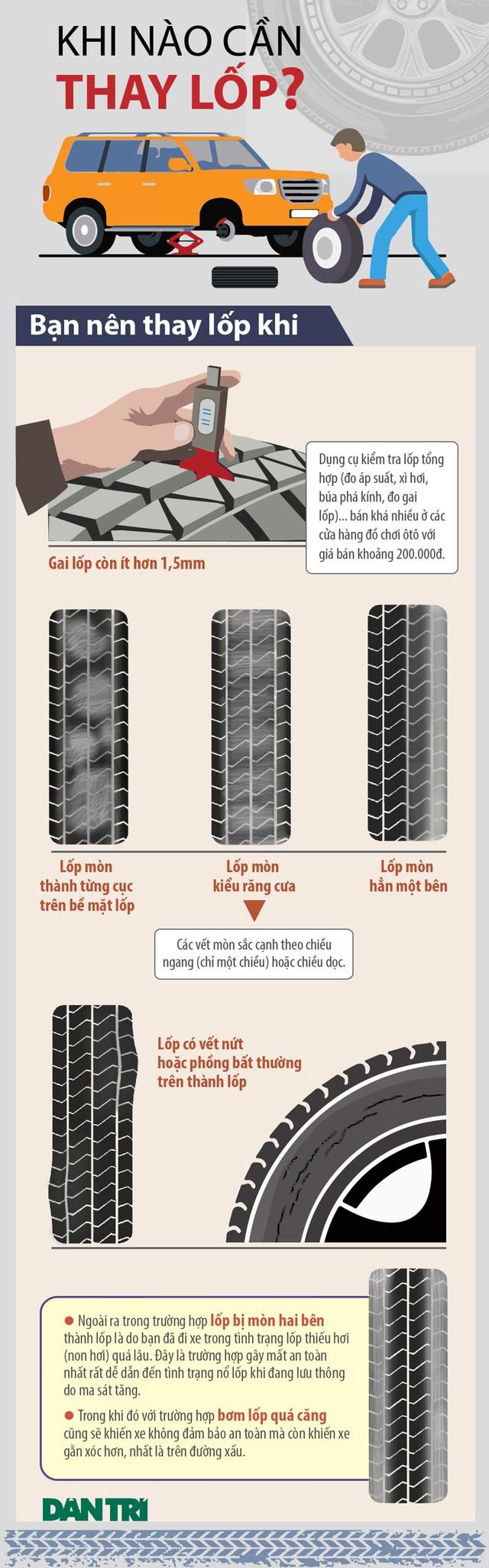 Bạn nên thay lốp khi nào? - 1