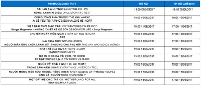 Liên hoan phim tài liệu châu Âu - Việt Nam lần 8 diễn ra từ 9/6 - 3