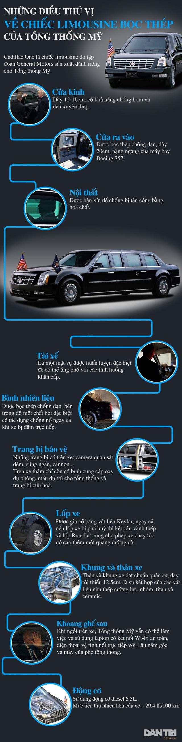 """Vì sao ô tô của Tổng thống Mỹ được mệnh danh là """"Quái thú""""? - 1"""