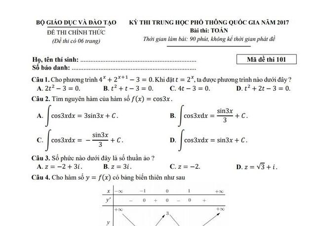 Mã đề Toán 101 và 102 sẽ được Hội Toán học Việt Nam đem ra phân tích.