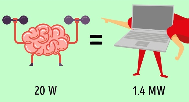 Con người thật kỳ diệu khi so sánh với máy móc qua 9 khả năng này - 8