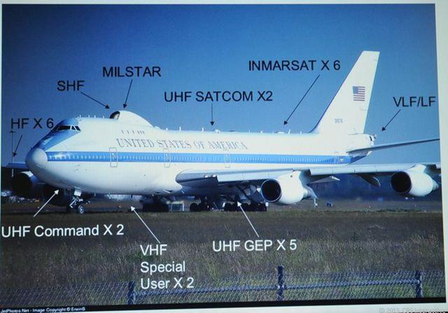 Ngoài ra, máy bay cũng có vai trò hỗ trợ các chuyên gia phân tích và chiến lược gia quân sự trong trường hợp xảy ra khủng hoảng quân sự. (Ảnh: CBS)