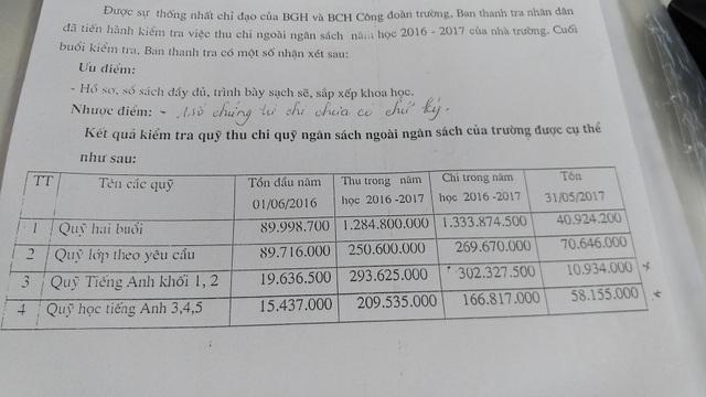 Tình trạng thiếu minh bạch trong các khoản thu chi ở trường học đang tạo ra sự bức xúc của nhiều bậc phụ huynh.