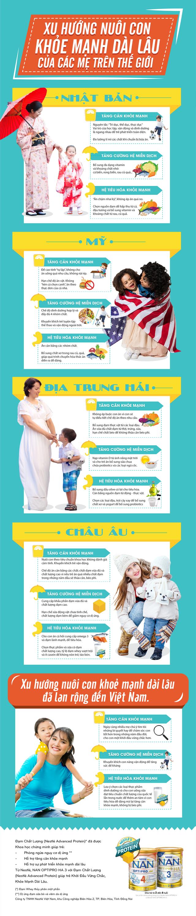 Xu hướng nuôi con khỏe mạnh dài lâu của các mẹ trên thế giới - 1
