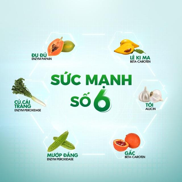 Sức mạnh số 6 được ly trích từ 6 loại củ quả tốt cho gan
