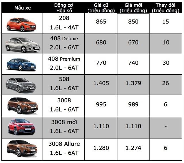 Hết tăng lại giảm, Mazda đùa giỡn người tiêu dùng hay tự làm khó mình? - 3