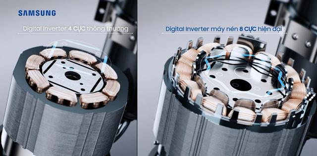 Công nghệ Digital Inverter 8 cực độc quyền của Samsung giúp tiết kiệm điện đến 68%