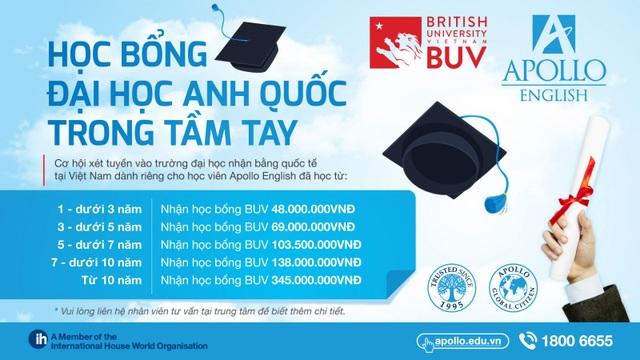 Lễ ký kết hợp tác với Đại học Anh Quốc Việt Nam mở ra cơ hội nhận học bổng danh giá cho học viên ưu tú của Apollo English.