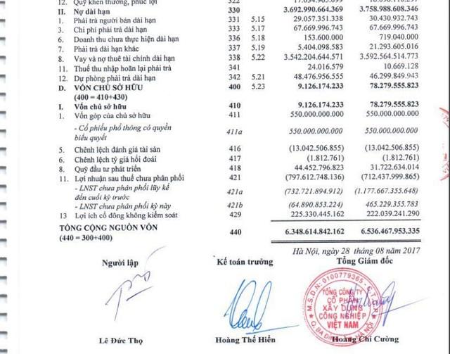 Vốn chủ sở hữu VVN còn hơn 9 tỷ đồng.